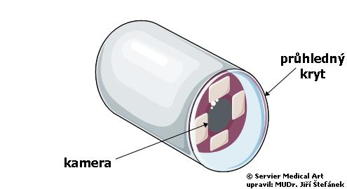 Endoskopicka kapsle